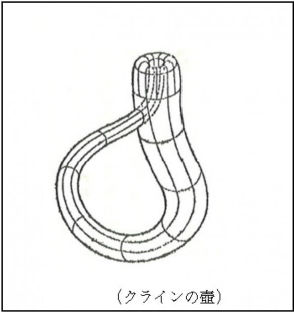クラインの壺